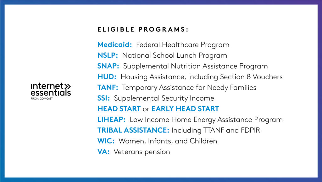 A list of the government assistance programs that are eligible for Comcast's Internet Essentials program.